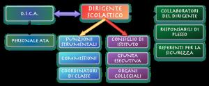 ORGANIGRAMMA (1)